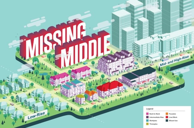 Toronto's 'missing middle'