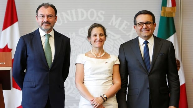 Mexico warns on NAFTA sourcing: 'Don't shoot ourselves in the foot'