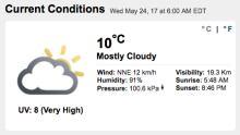 Hamilton weather May 24, 2017