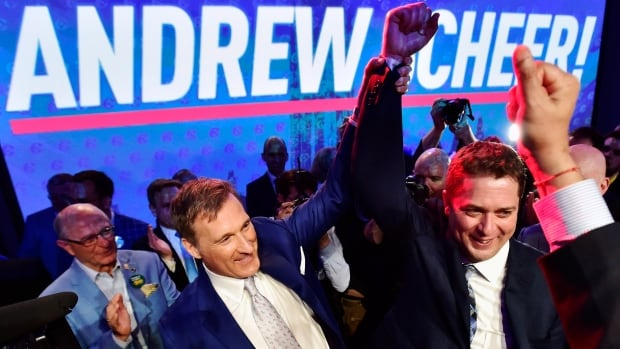 Andrew Scheer, right, is congratulated by Maxime Bernier after winning the Conservative leadership race. The results, based on the points system that had been a condition of the Canadian Alliance-Progressive Conservative merger, suggest there were no regional cleavages in the tight vote, notes CBC's Eric Grenier.