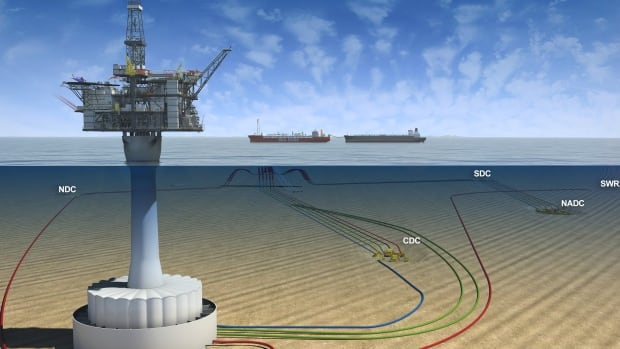 This is a rendering of what the wellhead platform for the West White Rose extension project will look like.