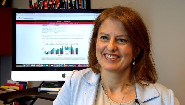Dr. Kathryn Tinckham