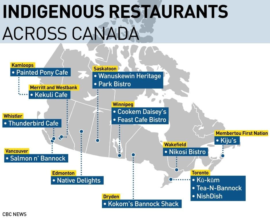 Map Indigenous Restaurants Across Canada