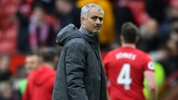 Mourinho Accused Of €3.3m Tax Fraud