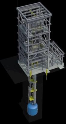 HAC model