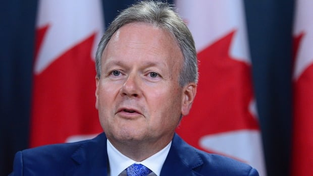 BoC rate hike speculation ramps up with Poloz comments to German newspaper