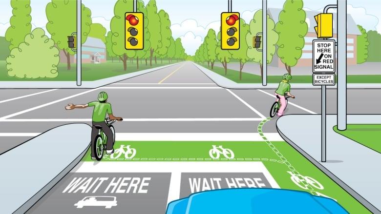 Road Bike Use Kitchener