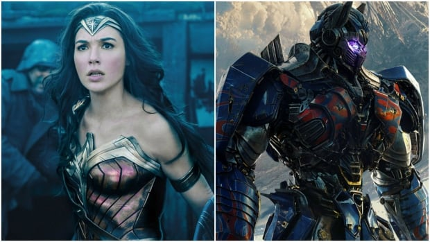 Gal Gadot Returns: Warner Bros. Confirms 'Wonder Woman' Sequel