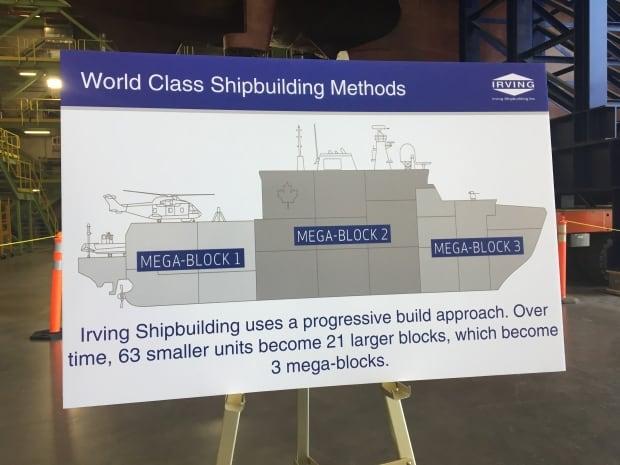 HMCS Harry DeWolf mega blocks