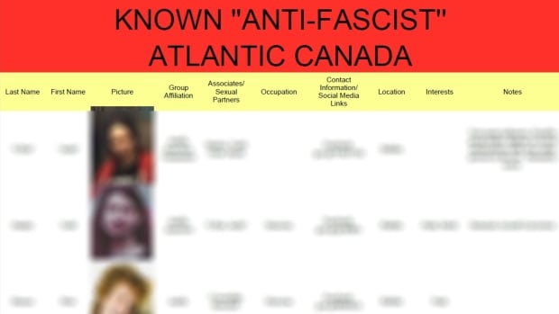 Personal information about people who have shown interest in protests against an Edward Cornwallis statue in Halifax has been posted online. For privacy protection, CBC has published only the information of persons included in the story.