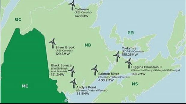 NB wind farms - Emera