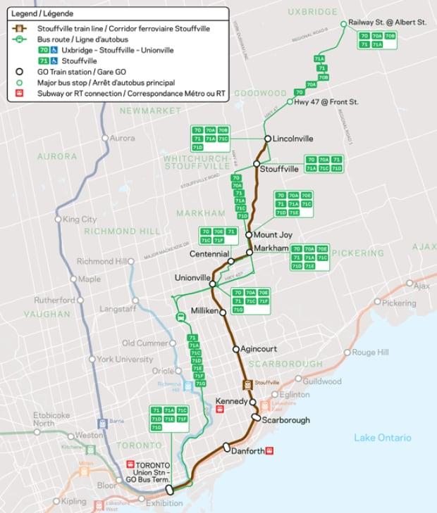 Stouffville Line