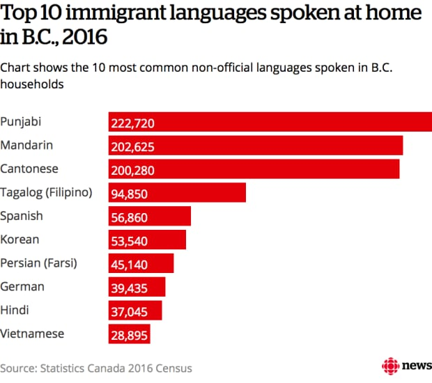 the common problems of immigrants to canada While most refugees and immigrants are happy to take whatever job is available when they first enter the country, finding a job, and slowly moving up the ladder, is incredibly difficult even if you ignore undocumented immigrants who face additional challenges securing work, trouble speaking english is a major problem in positions you might not.