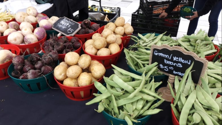 Farmers fearful Ontario minimum wage hike would sink profits   CBC News