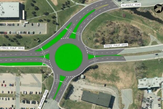 Prince Philip Allandale roundabout