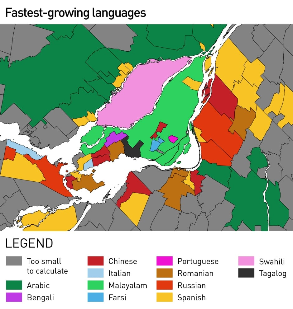 fastest-growing languages montreal
