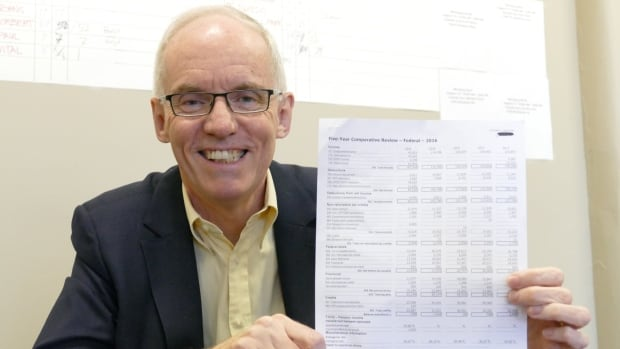 NDP leadership hopeful Steve Ashton holds up a copy of his tax returns showing his income for the past five years during a news conference in Winnipeg.