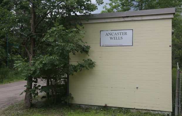 Ancaster Well