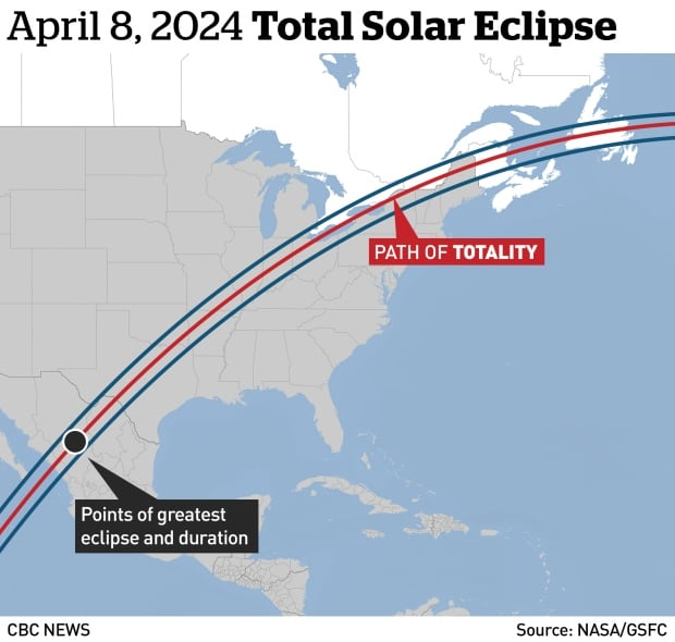 April 8, 2024 Total Solar Eclipse