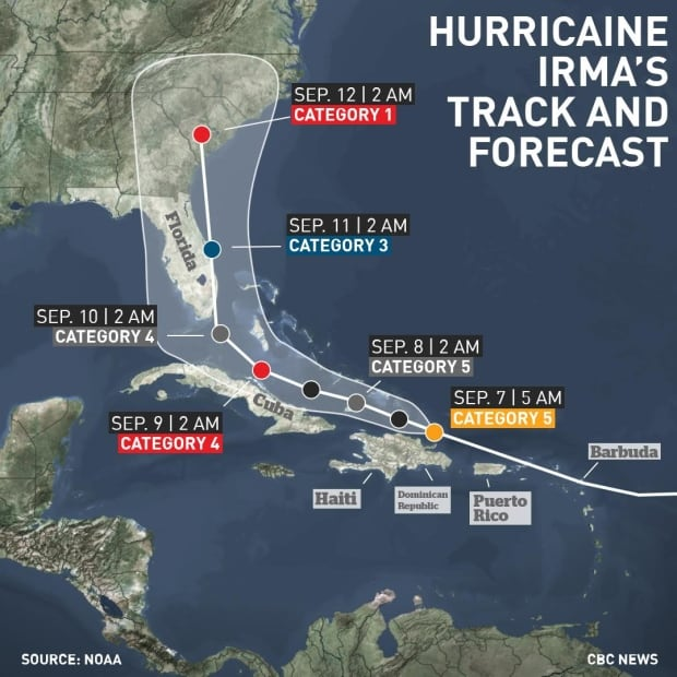 North Caicos Island Irma