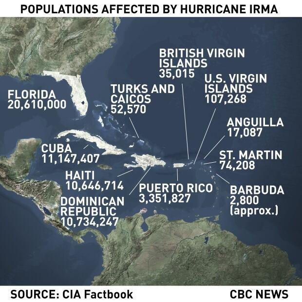 GFX Irma population