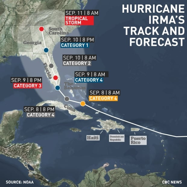 Hurricane Irma Track as of Friday Sept. 8 2017