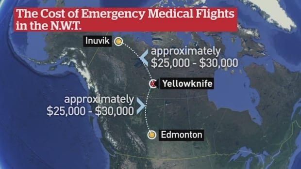 Every year in the Northwest Territories dozens of people — from tourists, to seasonal workers, to relatives visiting family — are billed thousands for medevac trips.