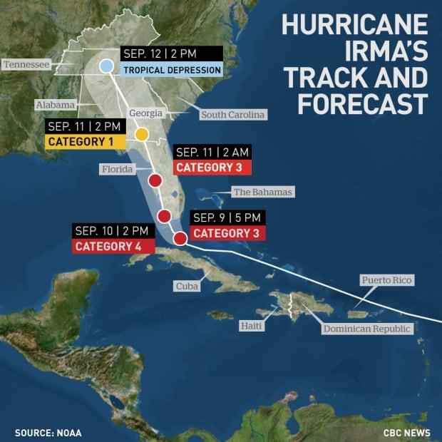 Irma latest path