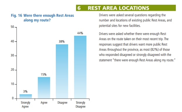 rest area locations