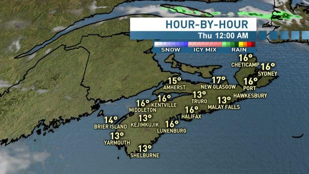 Sept. 13, 2017 weather forecast Nova Scotia