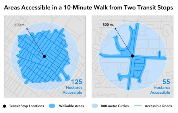 Toronto Metrolinx 2041 report
