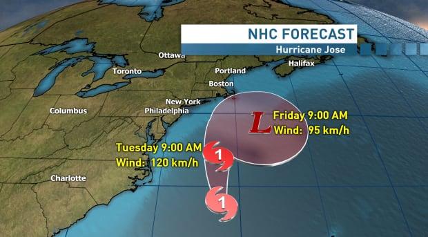 Hurricane Jose - Monday, Sept. 18 - NHC forecast