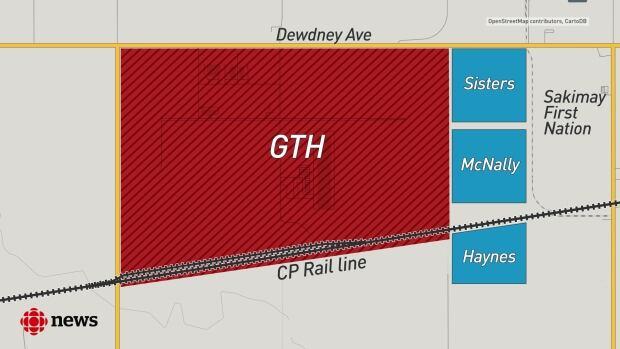 GTH Land Deal -- Haynes Map