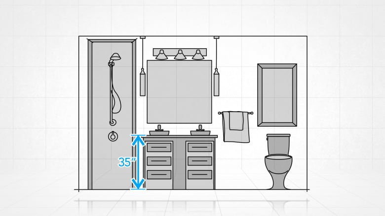 Decor Lesson Design Your Bathroom By The Numbers CBC Life Amazing Bathroom Plumbing Guide Design