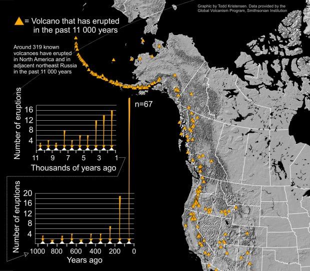 Volcanic eruptions past 11,000 years