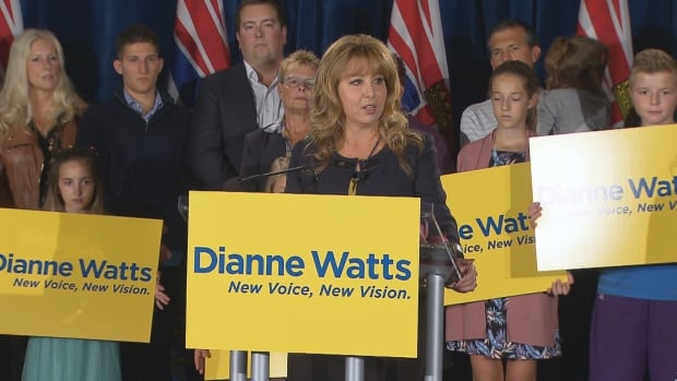 Dianne Watts officially announced she would seek the leadership of the BC Liberal Party at an event in Surrey on Sunday, September 24, 2017.