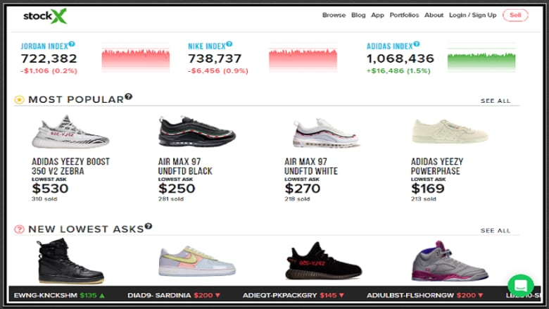 4904f75bc9852 Going long on Yeezys and Jordans  Inside the stock market for limited  edition sneakers