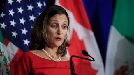 US Canada Mexico Trade