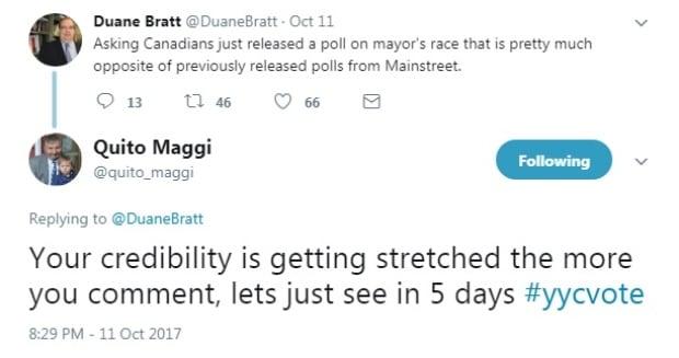 Maggi vs Bratt