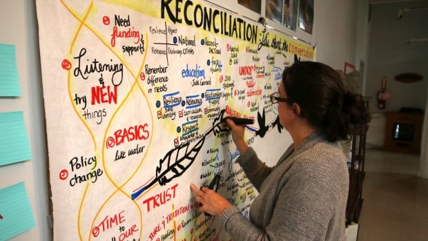 Janet Rhymes records the talking points of a panel discussion at the Halifax Mi'kmaw Native Friendship Centre.