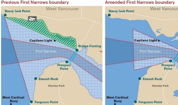 Port of Vancouver 1st Narrows old regulations new regulations
