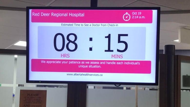 Emergency Room Waiting Times Edmonton