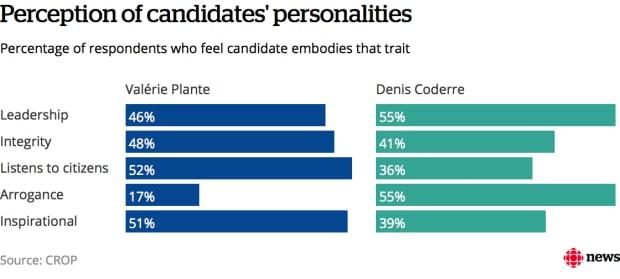 Oct. 29, 2017 poll