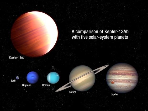 Kepler exoplanet snow