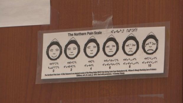 Inuit Translation chart