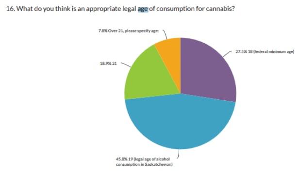 marijuana 4