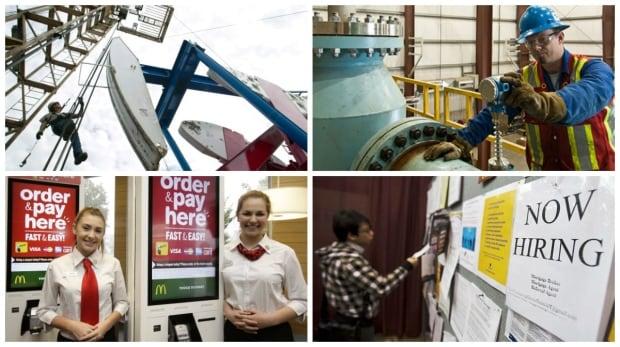Economy jobs collage