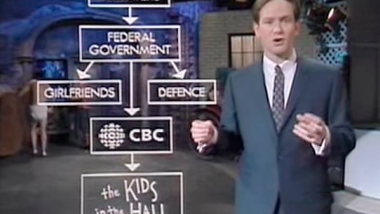 Were Running A Story About An Online Battle Between Kids In The Hall And Mr Dressup Screw You Taxpayer Youtube