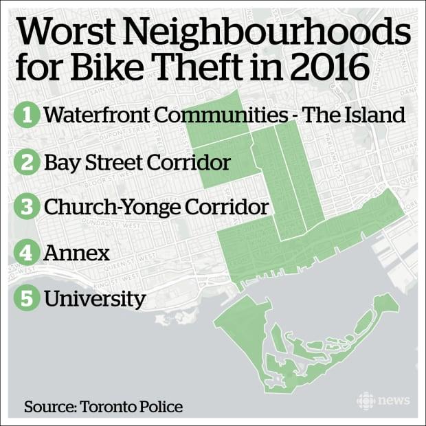 Worst Neighbourhoods for Bike Theft in 2016