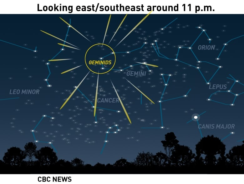 Geminid Meteor Shower 2018: How to watch in India, timings, and dates